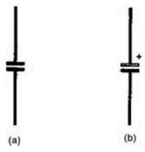 capacitor symbol with name capacitor symbol with name 28 images fichier capacitor symbol svg wikiversit 233 tech