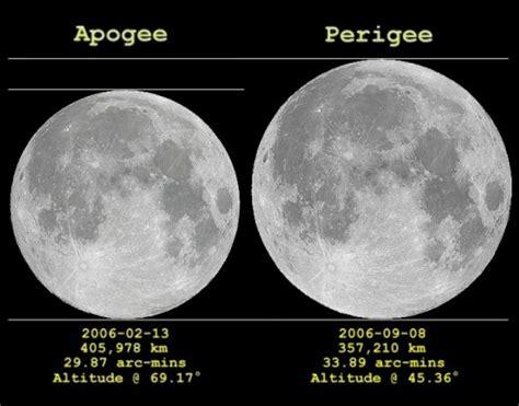 cuando cambia la luna 191 cambia la luna de tama 241 o taringa