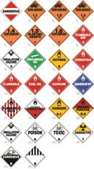 free hazmat placards signs symbols