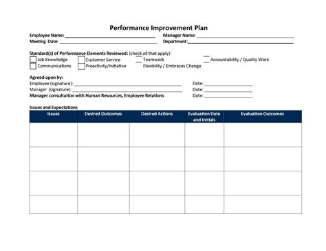 40 Performance Improvement Plan Templates Exles Performance Improvement Plan Template