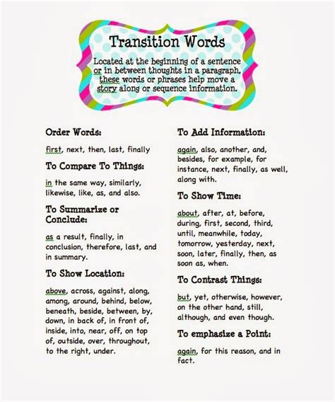 Transitional Phrases For Essays by Transitional Phrases For Essays