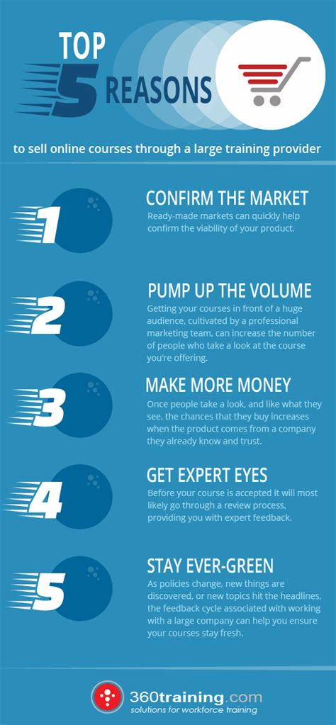 5 top financial reasons people buy a home top 5 reasons to sell your online courses infographic e
