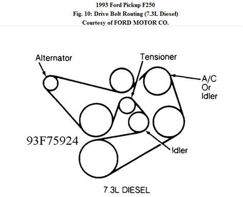 f250 belt diagram a 1993 international 7 3 navistar engine fitted