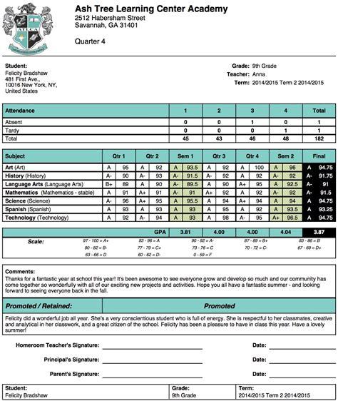 standards based grading arapahoe ridge elementary