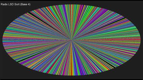 color circle 16 sorts color circle