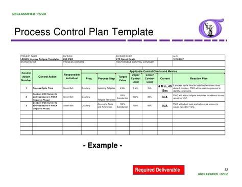 process control plan template pictures to pin on pinterest