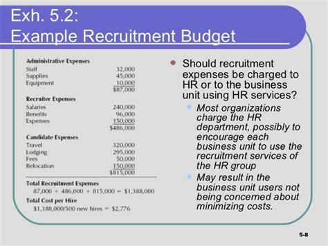 chap005 external recruitment editing