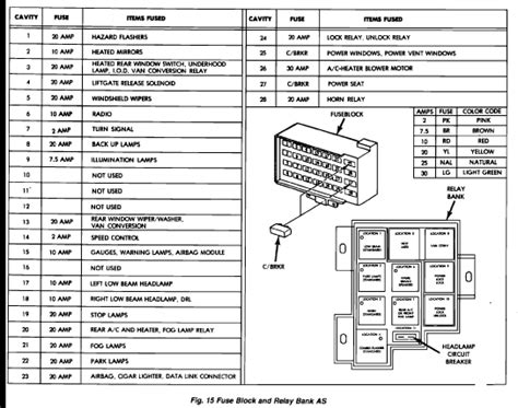 dodge caravan fuse diagram