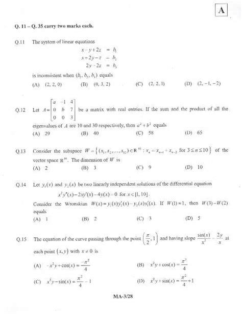 exam pattern for jam jam exam question paper mathematics 2018 2019 studychacha