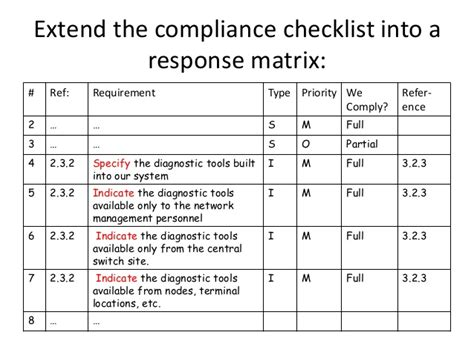 Apmp Foundation Requirements And Compliance Check List Development Requirements Compliance Matrix Template