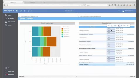 first guide to dashboards using ibm cognos analytics v11 list of 12 leading business intelligence tools why invest