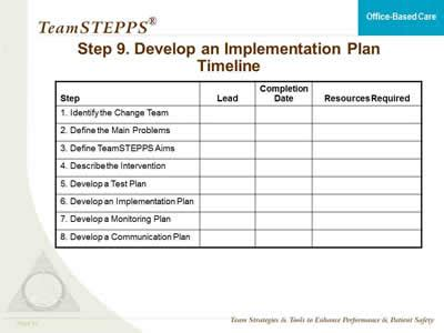 nine steps to quality online learning step 2 decide on teamstepps for office based care implementation planning agency for healthcare research quality