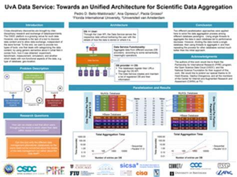 Uva Data Scinces Mba by Presentations Osdc Pire