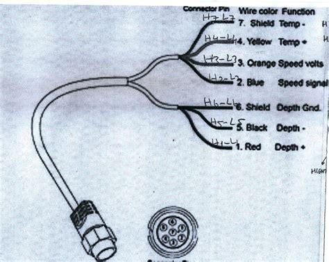 wiring xid  sonarhub page   hull truth