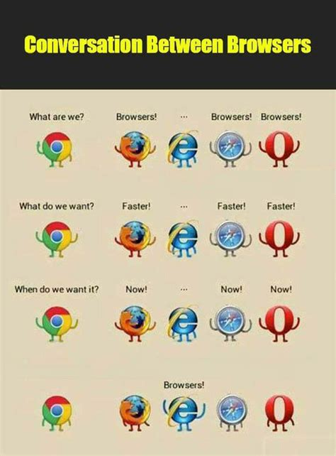safari internet explorer    fast devrant