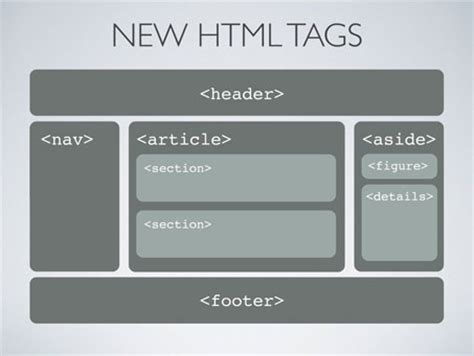 section tags html 5 section and article elements viewlike us