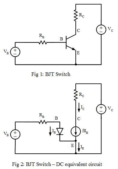 bjt transistor biasing bipolar junction transistor bjt switch analog electronics tutorials