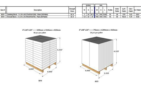 Product Sizes   Aercon AAC Autoclaved Aerated Concrete