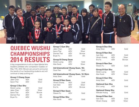 competition 2014 results apex martial arts academy wushu drumming