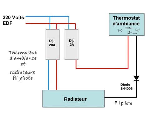 Installer Un Radiateur Electrique 2439 by Installation Chauffage Electrique Chauffage Gaz Butane