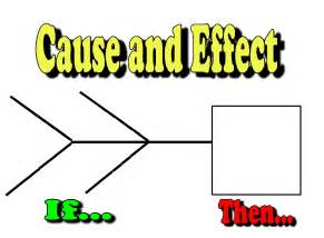 Cause And Effect Model Essay by An Essay About Subject