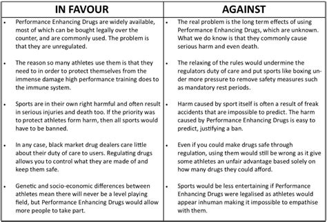 Sports And Drugs Essay by Should Performance Enhancing Drugs In Sport Be Debating