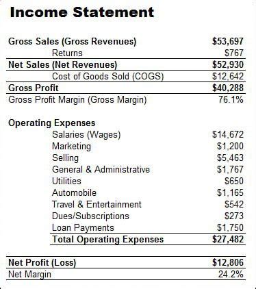 sle of income statement financial statements a living from your ebay business 2nd edition
