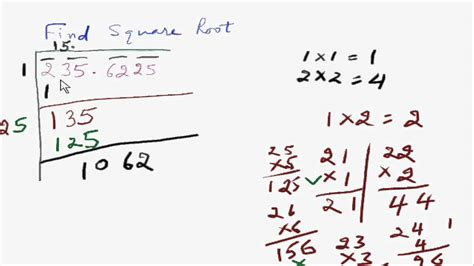 how to calculate square find square root of a number without calculator