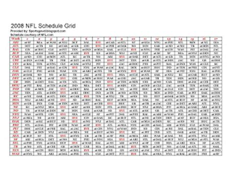 printable nfl strength of schedule the sports gawd s all sports blog printable 2008 nfl