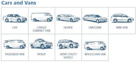 Car Company Types by Njcaip Nj Commercial Auto Insurance Help Hudson County Nj