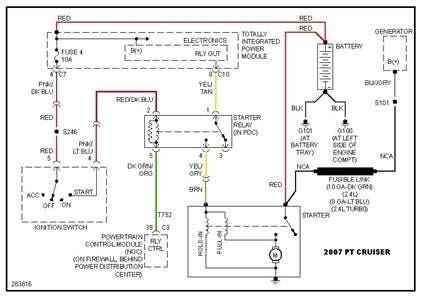 2005 chrysler pt cruiser ignition wiring schematic