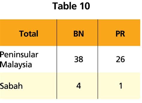 table number of seats a malaysian tsunami