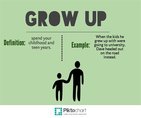 Grown Up grow up phrasal verb learning