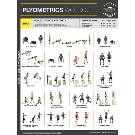 fighthrough fitness plyometrics workout poster