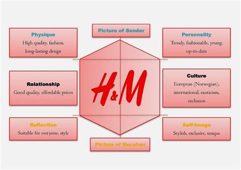 H M Brand Import kapferer brand identity prism search books biz brand identity h m
