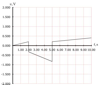 the current through the l 100 mh inductor in the following figure is the current through the l 100 mh inductor in the following figure is 28 images the current