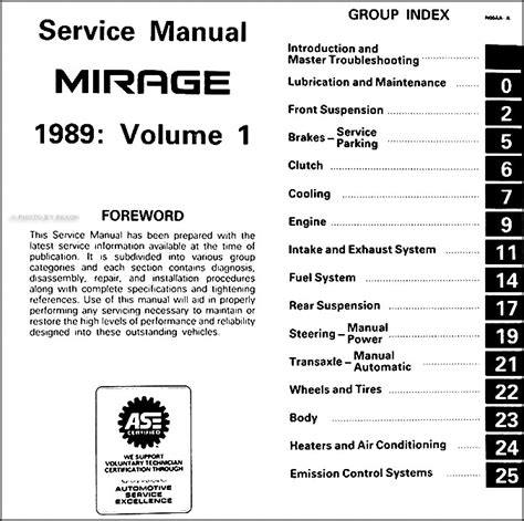 free car manuals to download 1989 mitsubishi mirage user handbook 1989 mitsubishi mirage repair shop manual set original