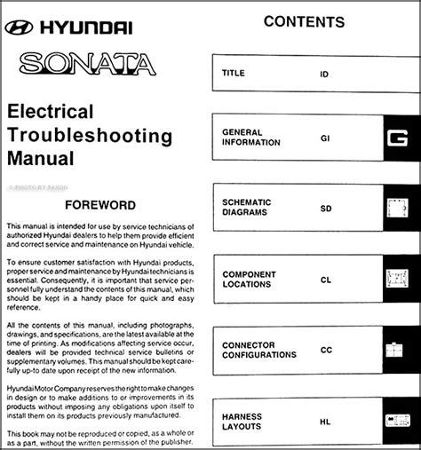 car repair manual download 2001 hyundai sonata navigation system service manual pdf 1997 hyundai sonata electrical troubleshooting manual workshop manual