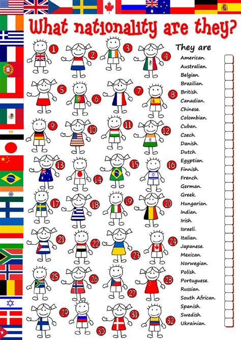 Nationalities In Worksheet by Countries And Nationalities Interactive And Downloadable