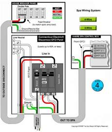 wiring diagram for 220 tub gfci get free image about wiring diagram
