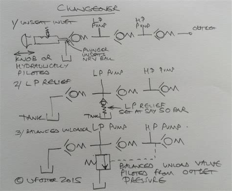 sno way solenoid wiring diagram way free