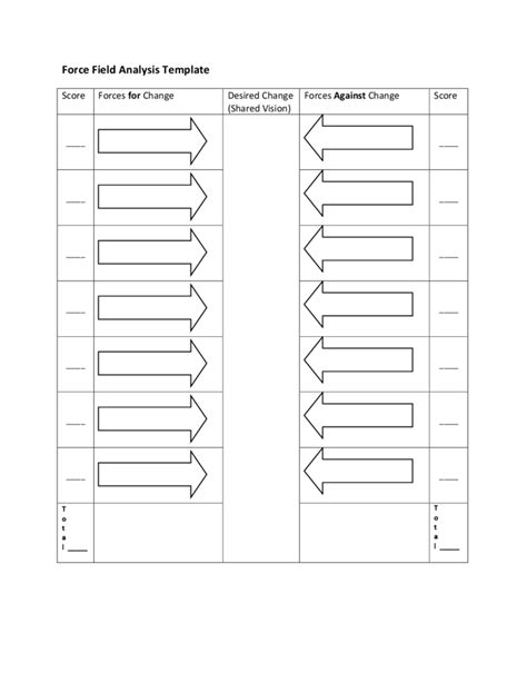 Field Analysis Template blank field analysis template free