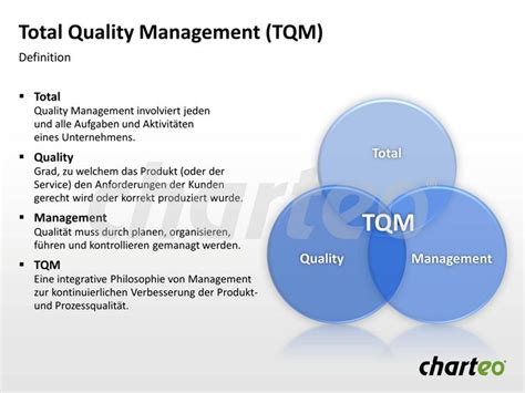 total quality management diagram 1000 images about powerpoint total quality management on