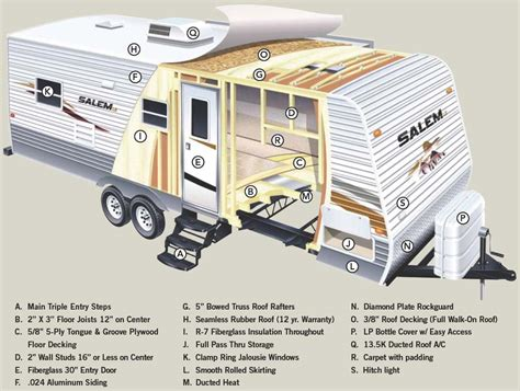 Avenger Travel Trailer Floor Plans 1000 images about trailers on pinterest texas parks
