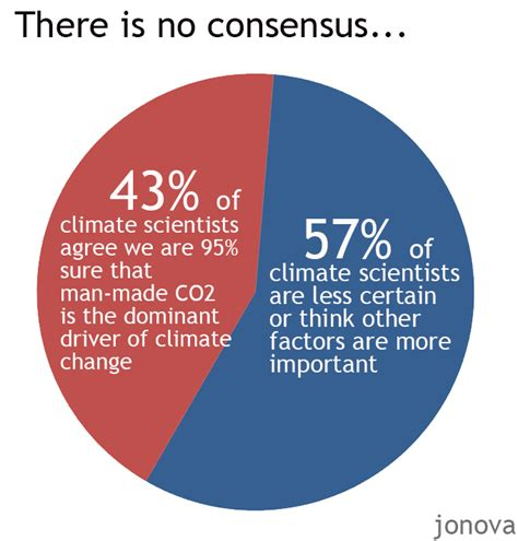 how is chagne made climate hoax update recent study proves no consensus