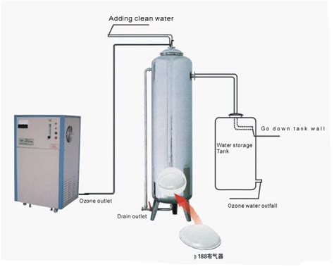 Water Tank Oxone two mixing proposals for ozone and water hangzhou rongxin electronic equipment co ltd