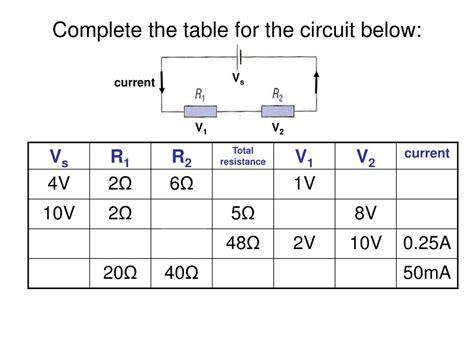 complete the circuit ppt aqa gcse physics 2 5 current electricity powerpoint