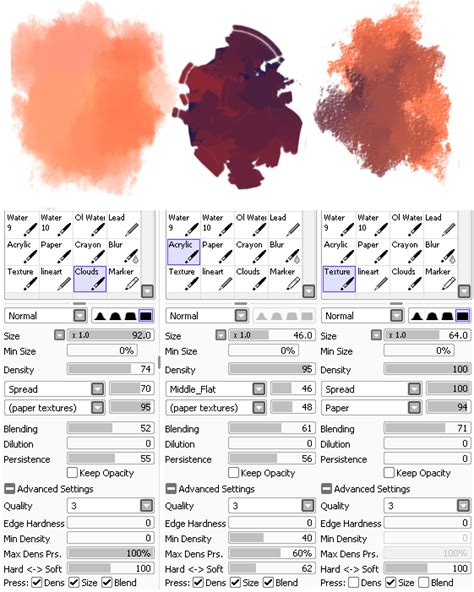 paint tool sai blood tutorial stolen from various users obvs we re just brutes