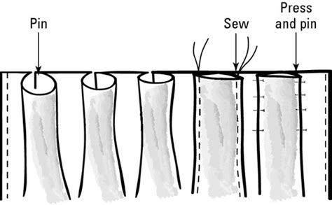 pleated drapes how to make how to make pleated curtains dummies