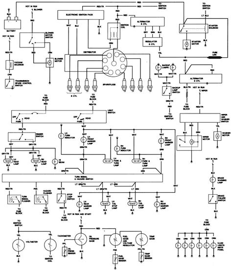 84 jeep cj7 258 engine diagram get free image about